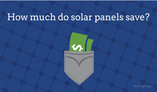Costs go down, benefits go up with Solar power