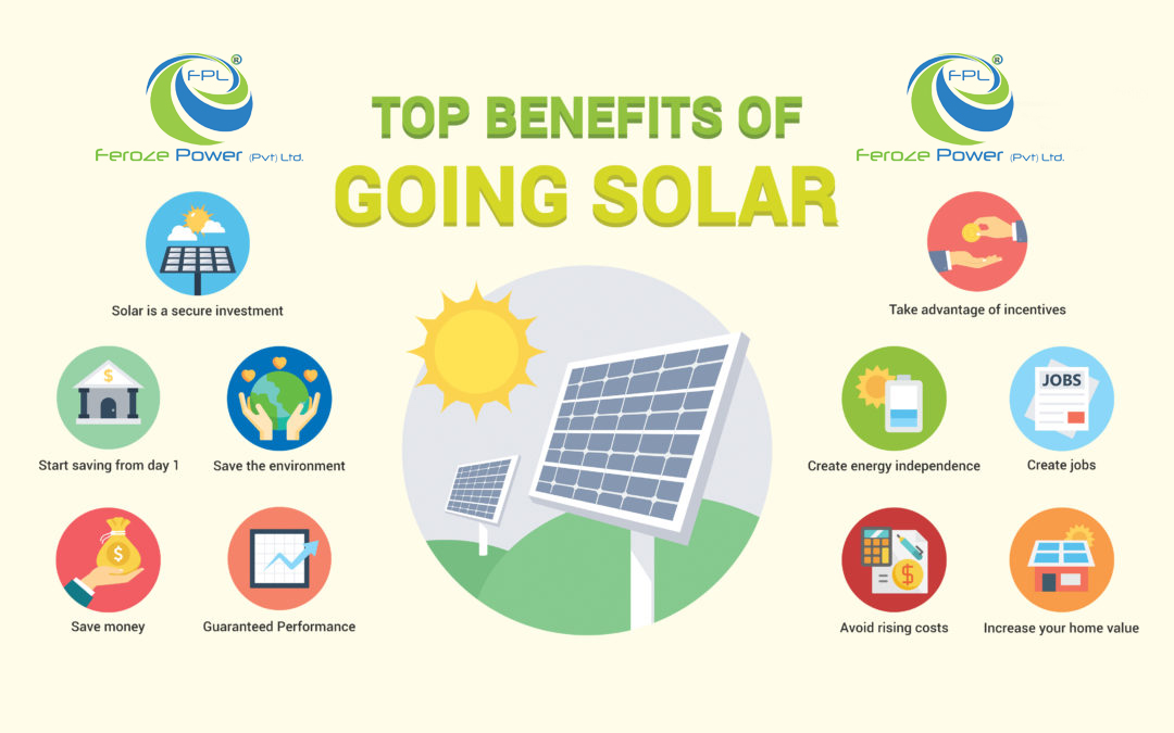 7 Things You Need to Know about Solar Power System
