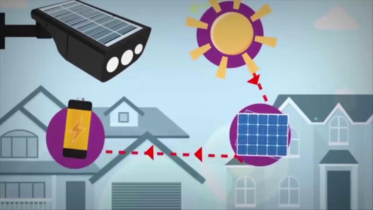 New #innovations in #solar #energy #technology